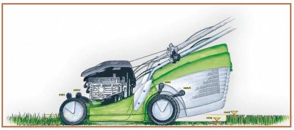 Как выбрать бензиновую газонокосилку.