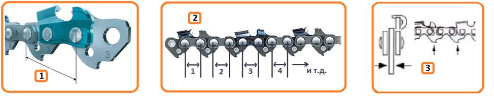 параметры цепи для бензопилы