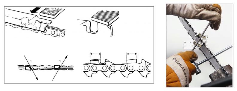 заточка цепи для бензопилы