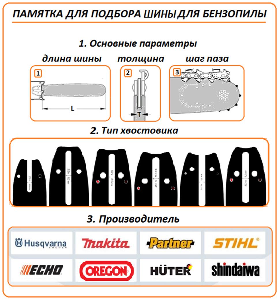 выбрать шину для пилы