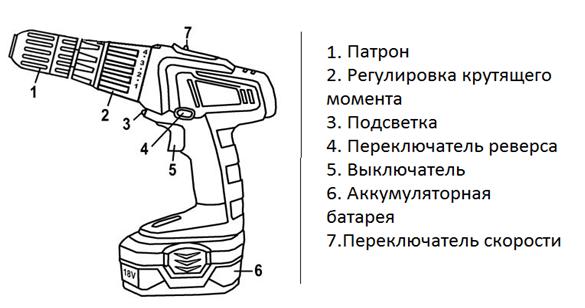 устройство шуруповерта