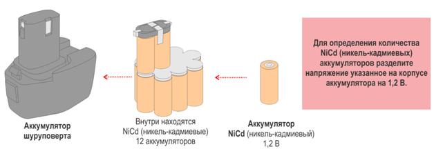 устройство никель-кадмиевые батареи