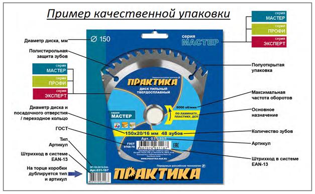 качественный пильный диск