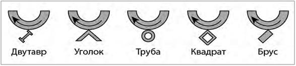 """Как правильно подобрать насадку на УШМ (""""болгарку""""), их основные виды и применение."""