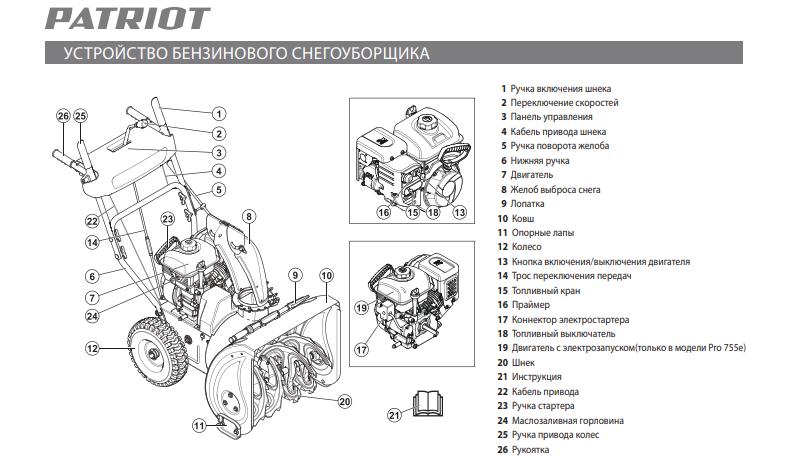 устройство Патриот PRO 750