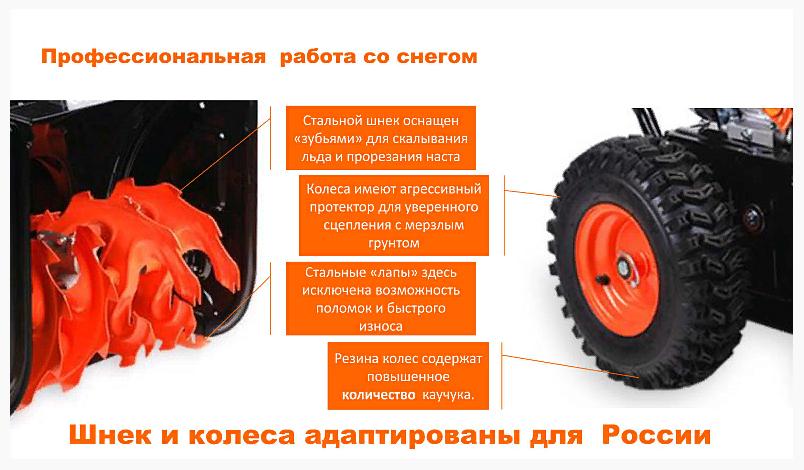 шнек и колеса Патриот PRO 750
