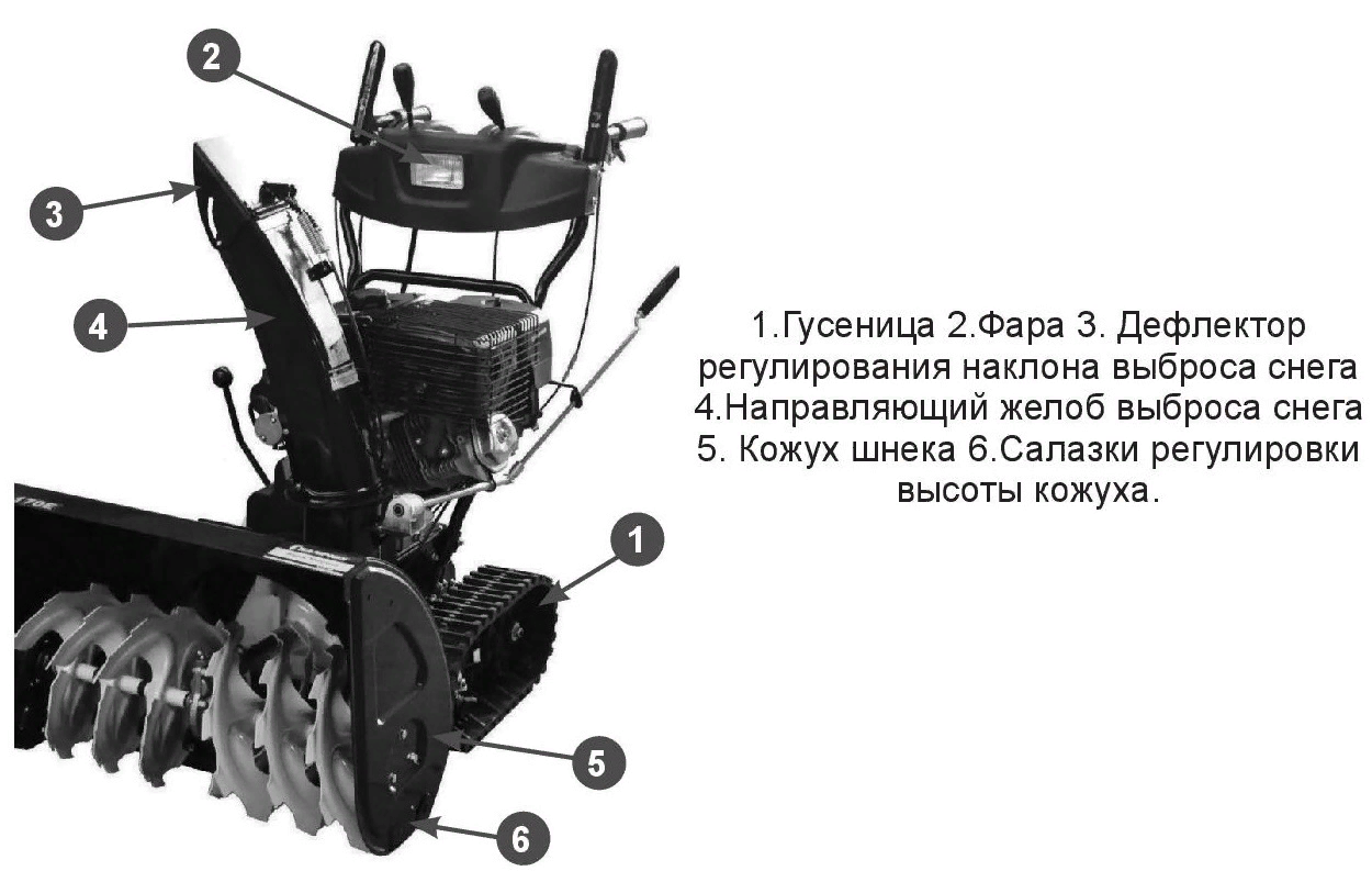 устройство Чемпион STT1170