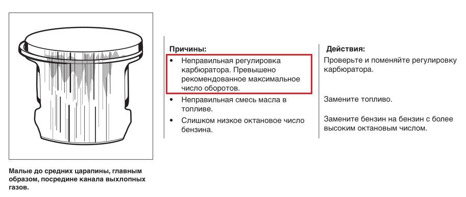 Регулировка карбюратора бензопилы.